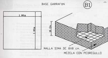 Base Garrafón